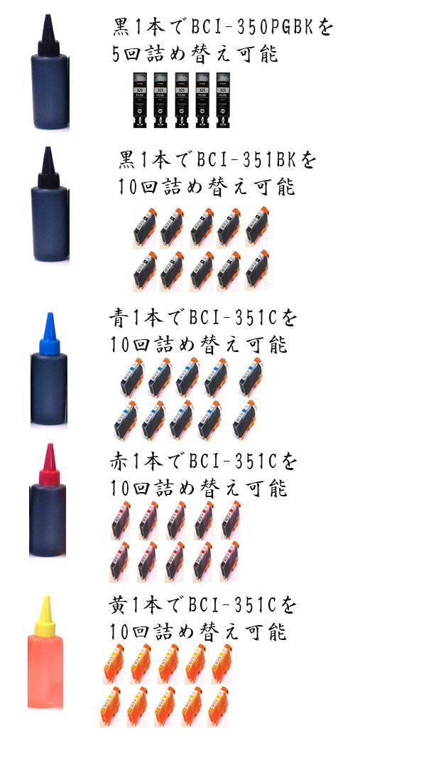BCI-350 BCI-351 詰め替え個数